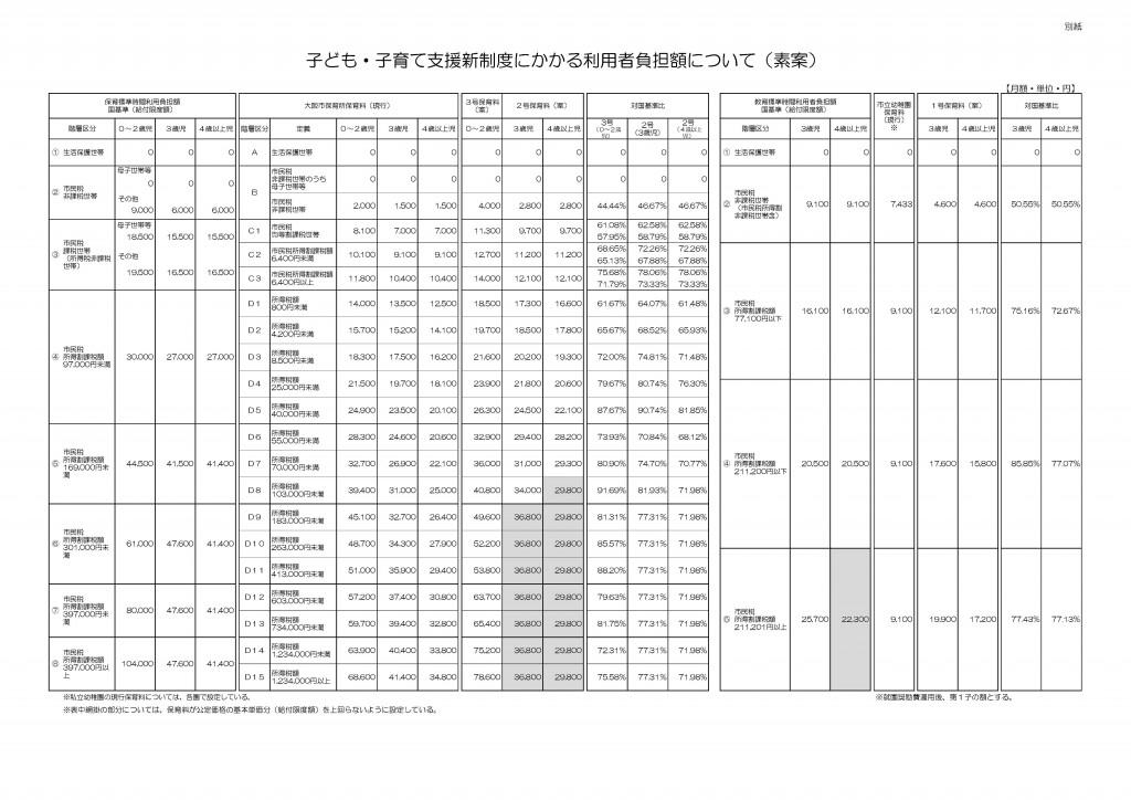 hoikuhiyoukaitei-2